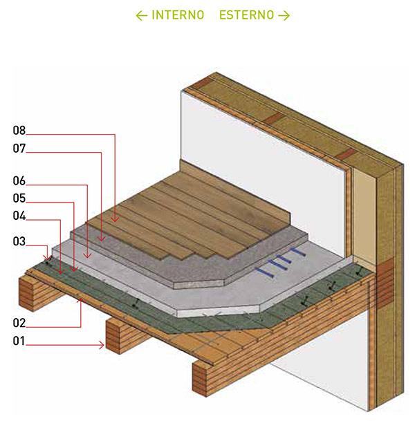 La casa realizzata in legno una casa da sogno perch li for Xlam prezzo
